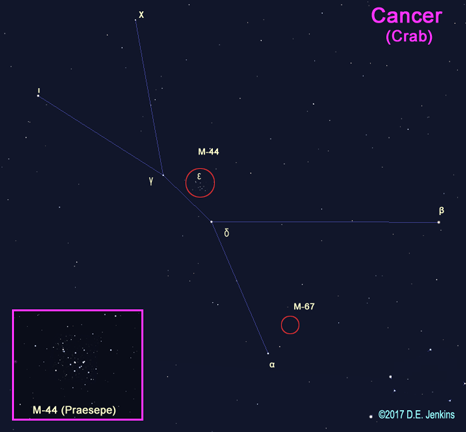 The constellation of Cancer (the crab) finder chart