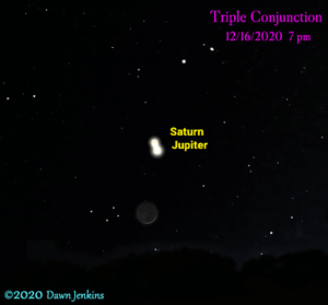 The moon joins Jupiter and Saturn on December 16, 2020