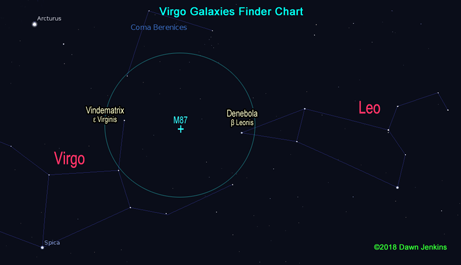 Finder chart for the virgo cluster of galaxies in the Spring sky