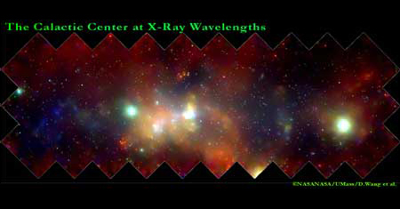 X-Ray Milky Way